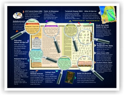 Syaamil Al-Qur'an The Miracle 15 in 1 - The Ultimate Al-Qur'an Learning Experience